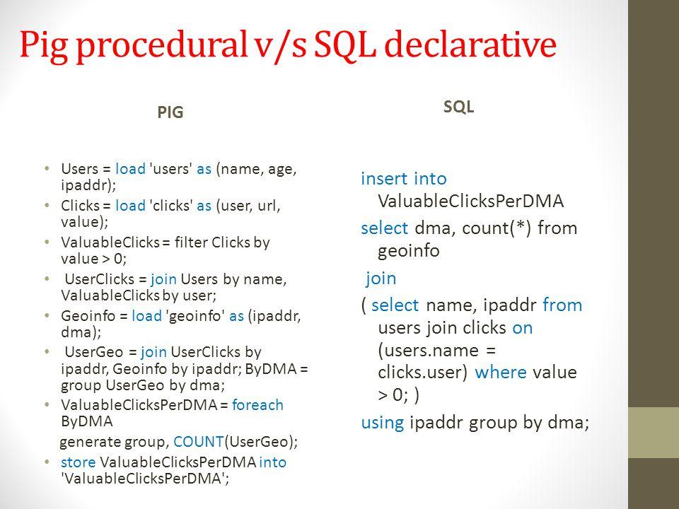Pig procedural v/s SQL declarative