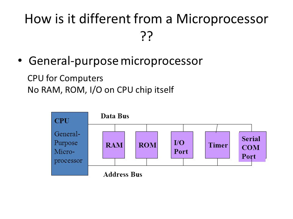 How is it different from a Microprocessor