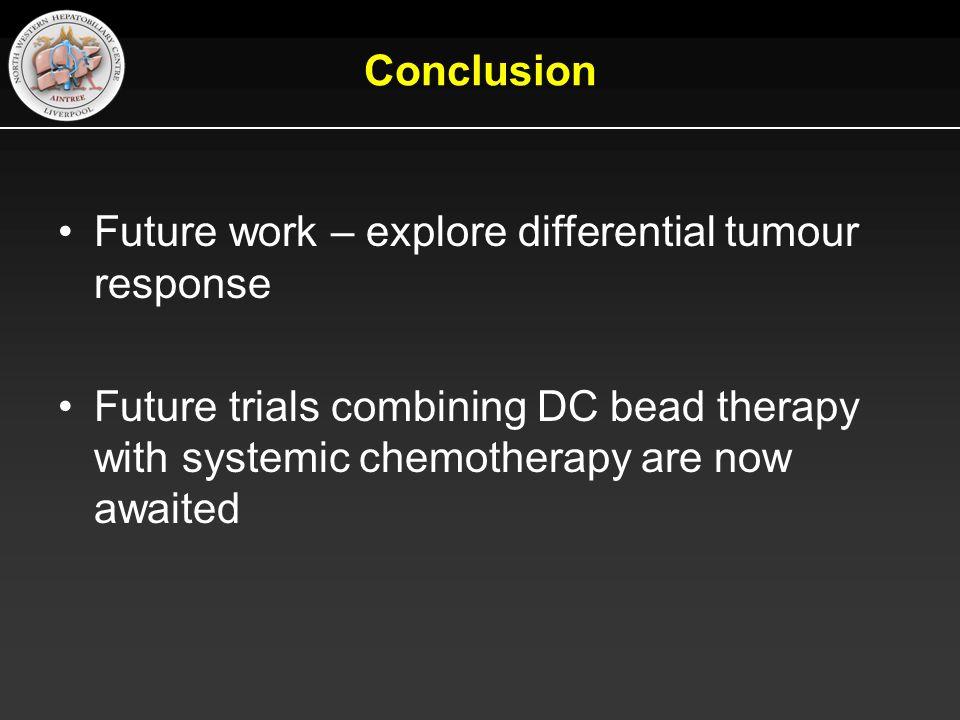 Conclusion Future work – explore differential tumour response.