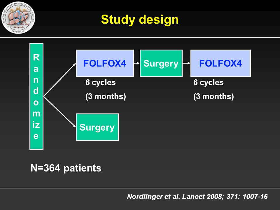 Study design N=364 patients Randomize FOLFOX4 Surgery FOLFOX4 Surgery