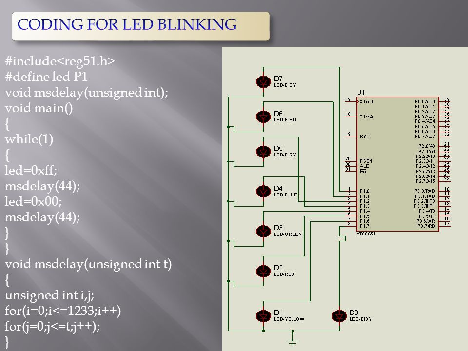 CODING FOR LED BLINKING