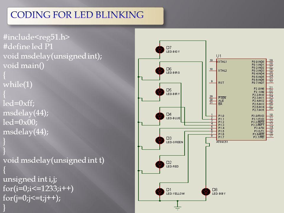 CODING FOR LED BLINKING