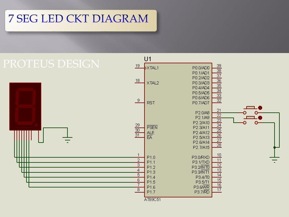 7 SEG LED CKT DIAGRAM PROTEUS DESIGN