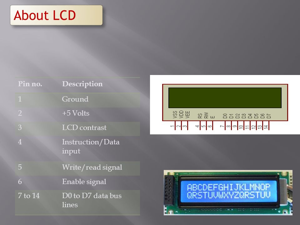About LCD Pin no. Description 1 Ground 2 +5 Volts 3 LCD contrast 4