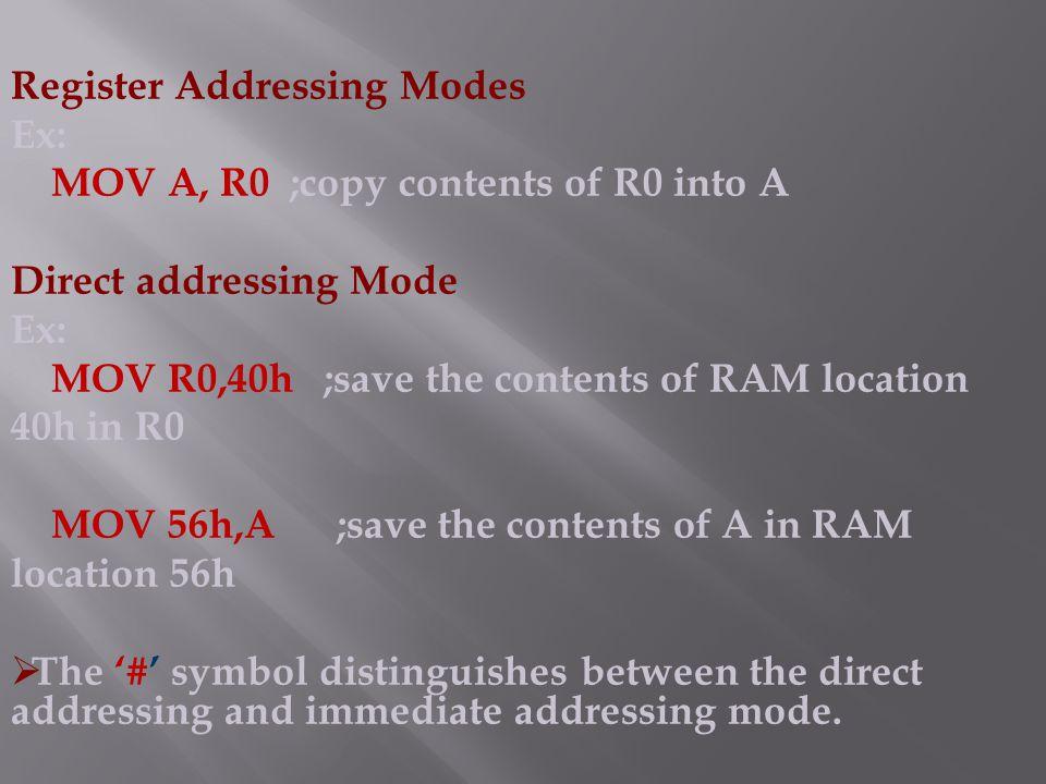 Register Addressing Modes