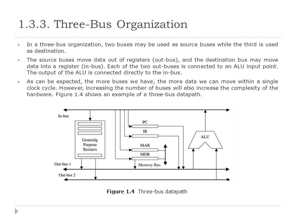 1.3.3. Three-Bus Organization