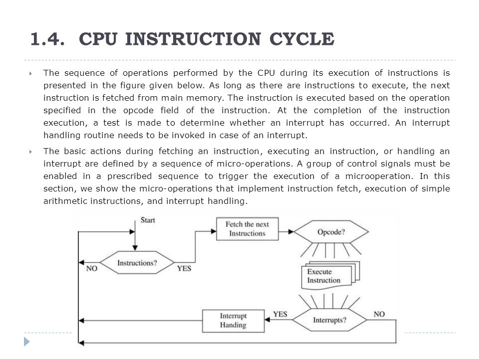 1.4. CPU INSTRUCTION CYCLE