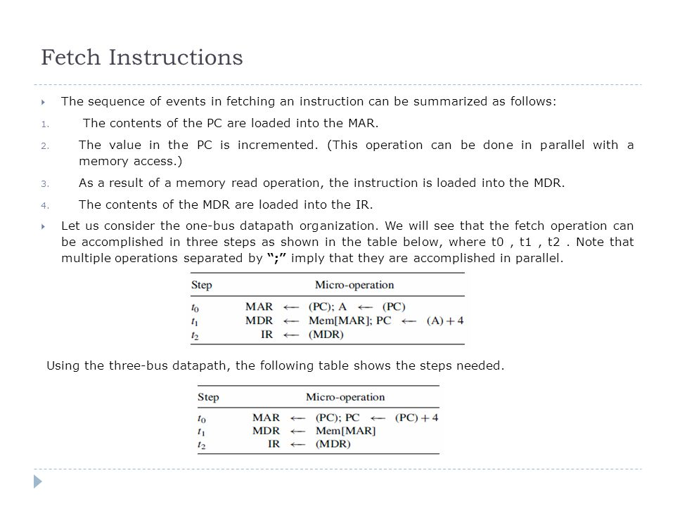 Fetch Instructions The sequence of events in fetching an instruction can be summarized as follows: The contents of the PC are loaded into the MAR.