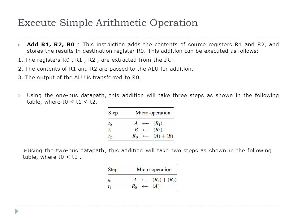 Execute Simple Arithmetic Operation