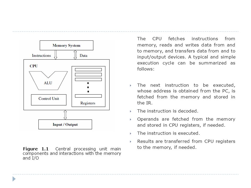Figure 1.1 Central processing unit main components and interactions with the memory and I/O