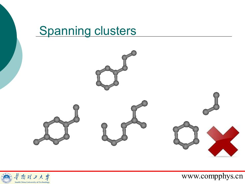 Spanning clusters