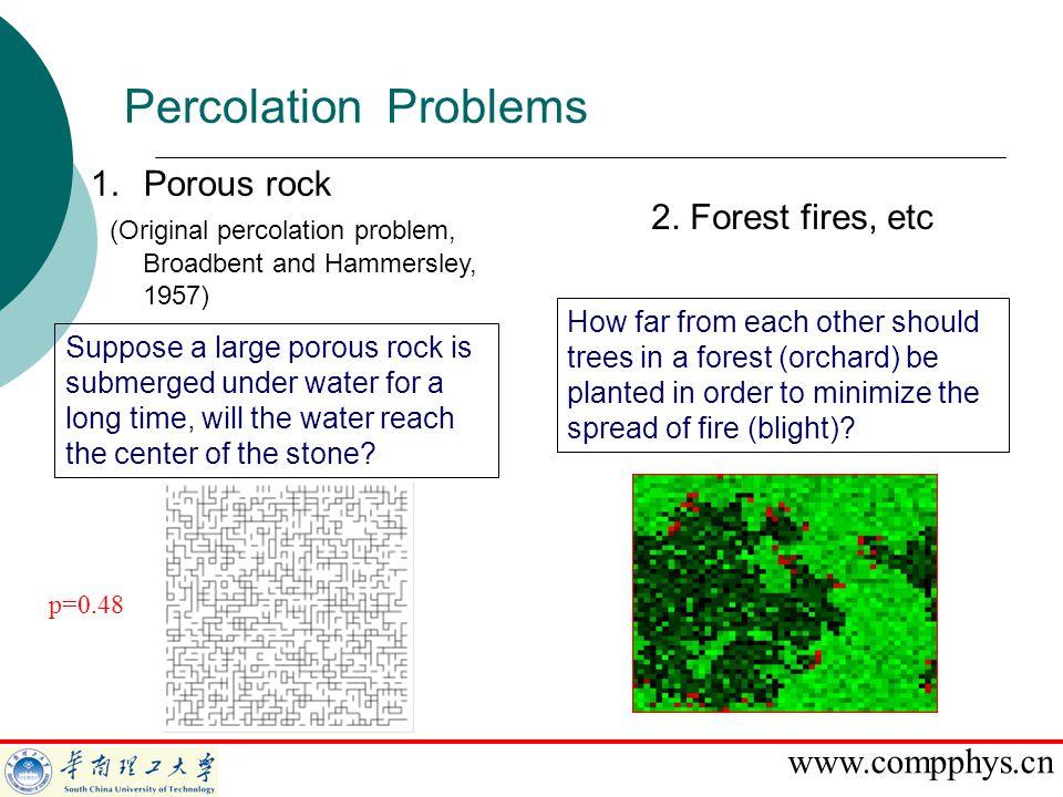 Percolation Problems Porous rock