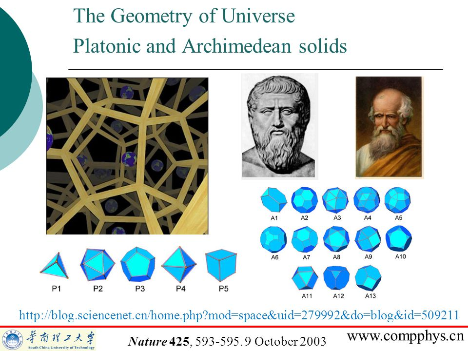 The Geometry of Universe Platonic and Archimedean solids