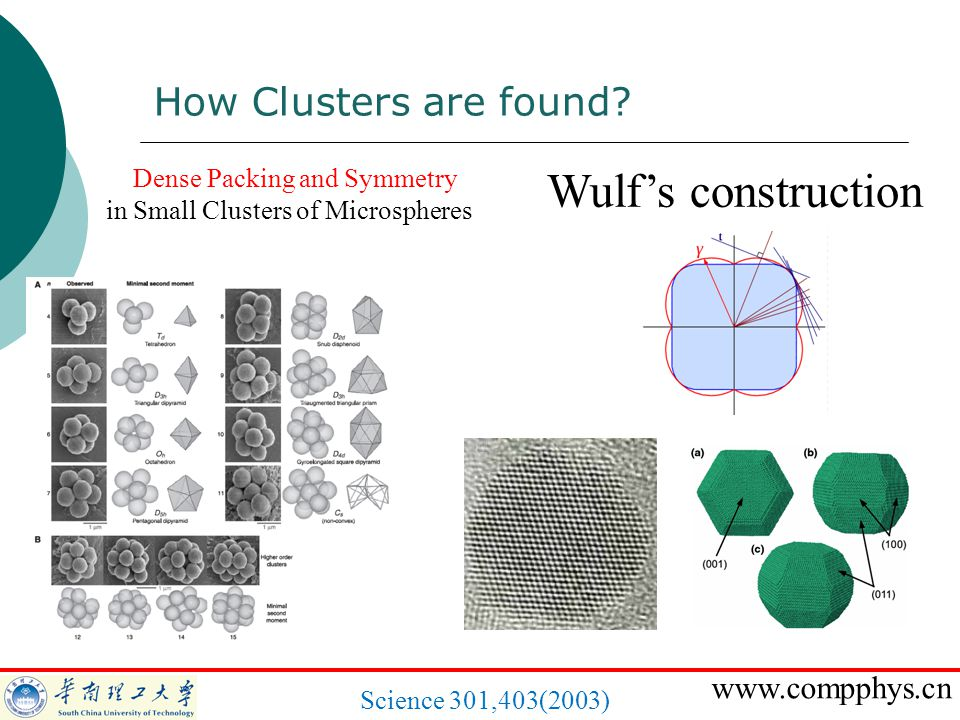 Wulf's construction How Clusters are found Dense Packing and Symmetry