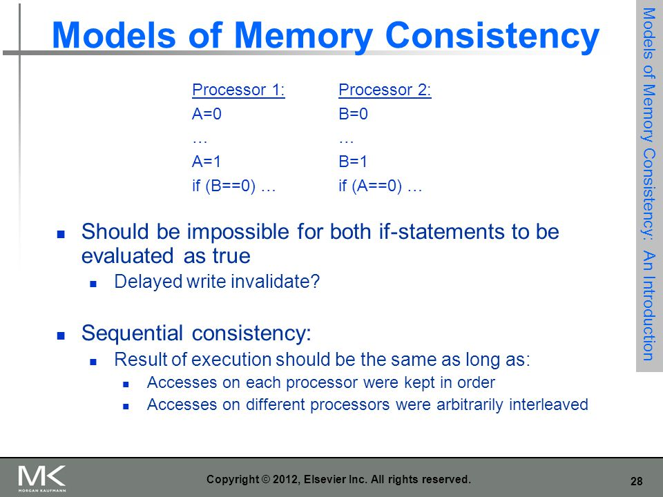 Models of Memory Consistency