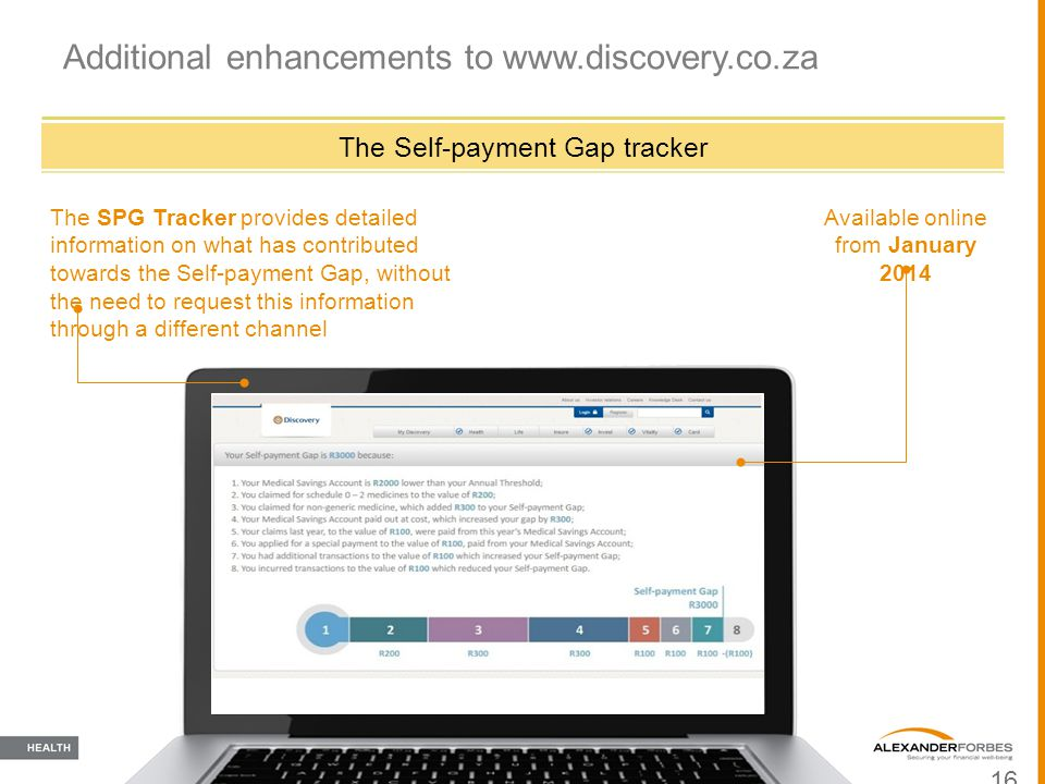 Additional enhancements to www.discovery.co.za