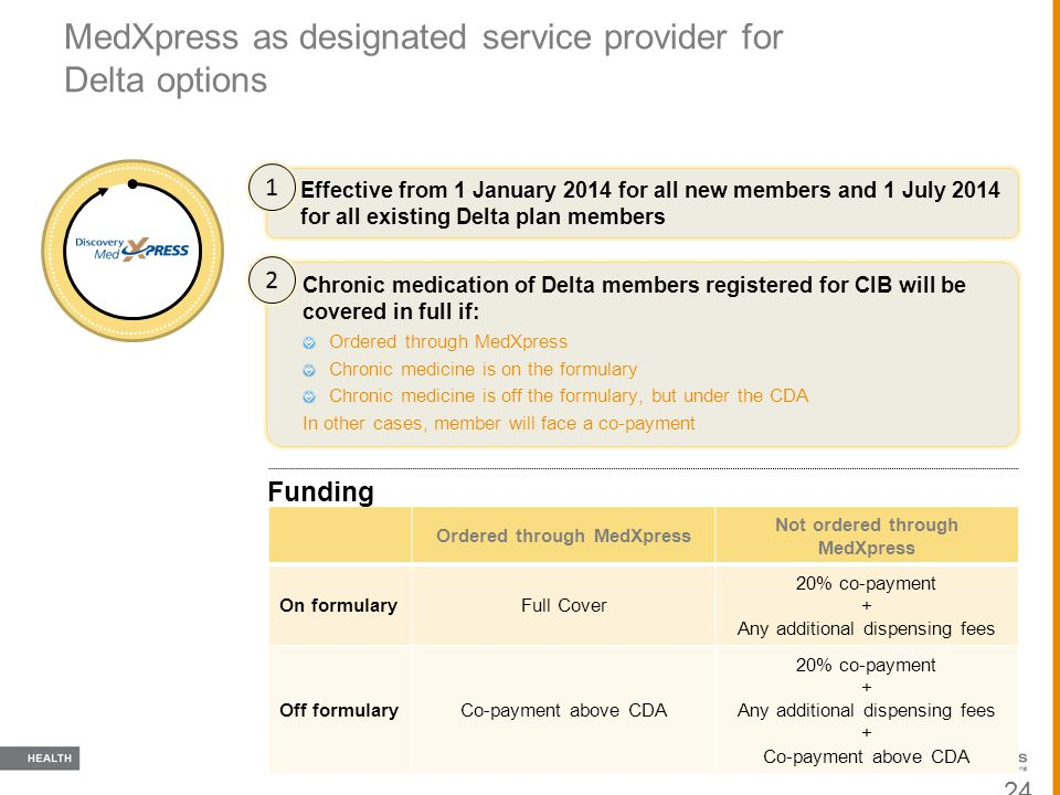 MedXpress as designated service provider for Delta options