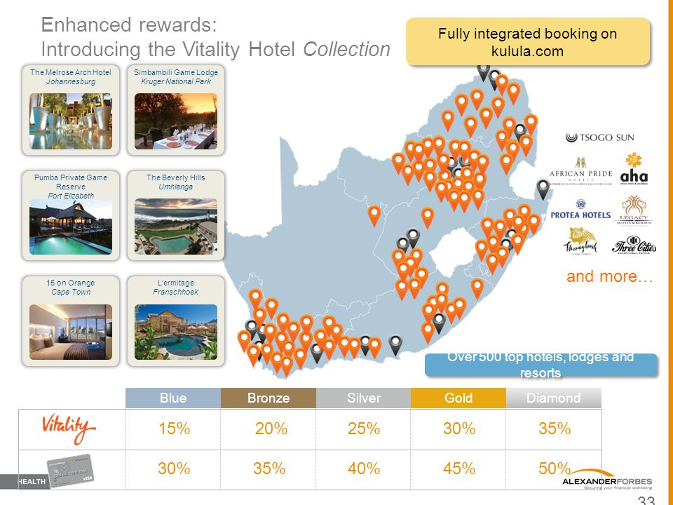 Enhanced rewards: Introducing the Vitality Hotel Collection