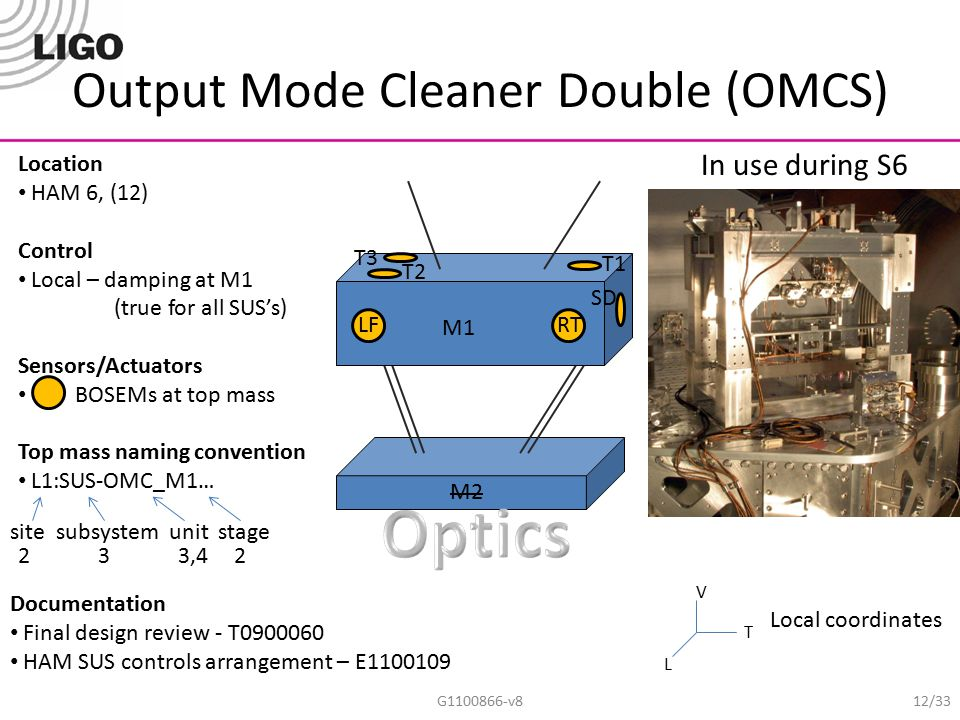 Output Mode Cleaner Double (OMCS)