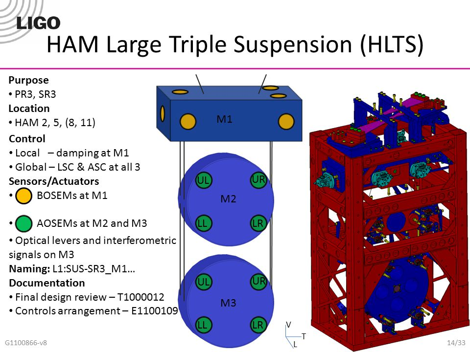 HAM Large Triple Suspension (HLTS)