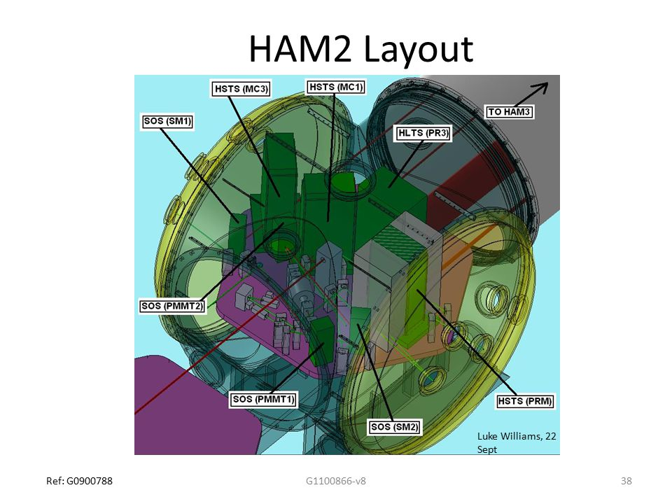 HAM2 Layout Get updates from Luke Luke Williams, 22 Sept Ref: G0900788