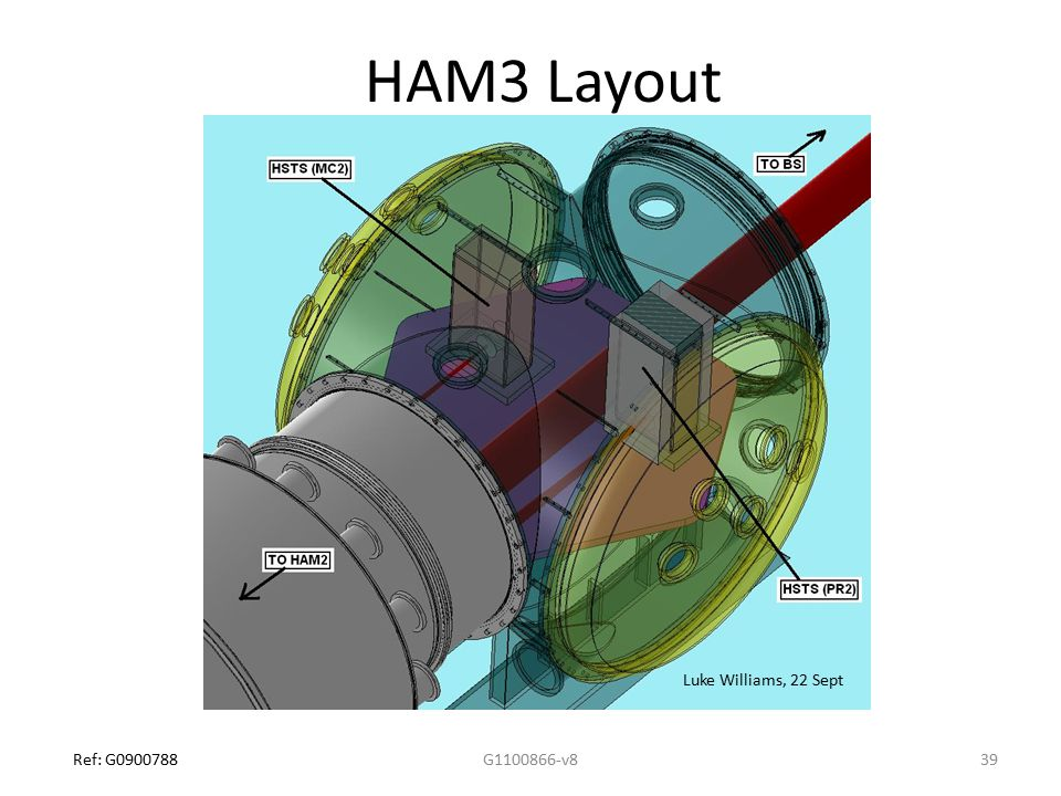 HAM3 Layout Get updates from Luke Luke Williams, 22 Sept Ref: G0900788