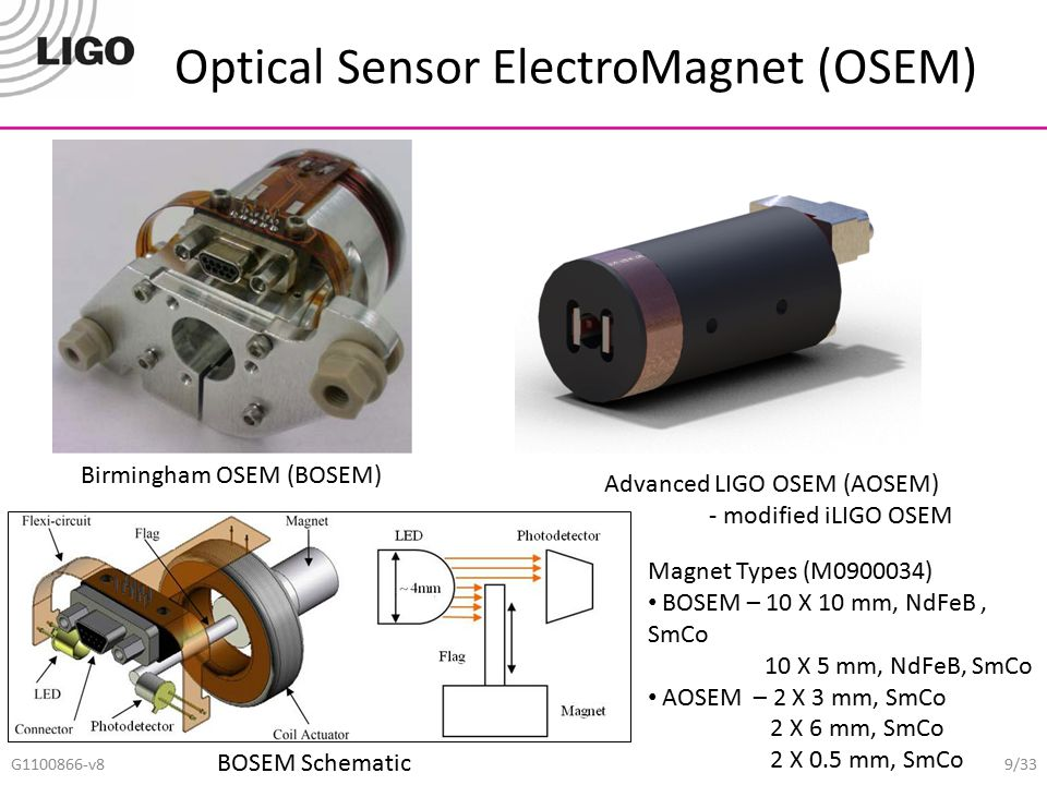 Optical Sensor ElectroMagnet (OSEM)