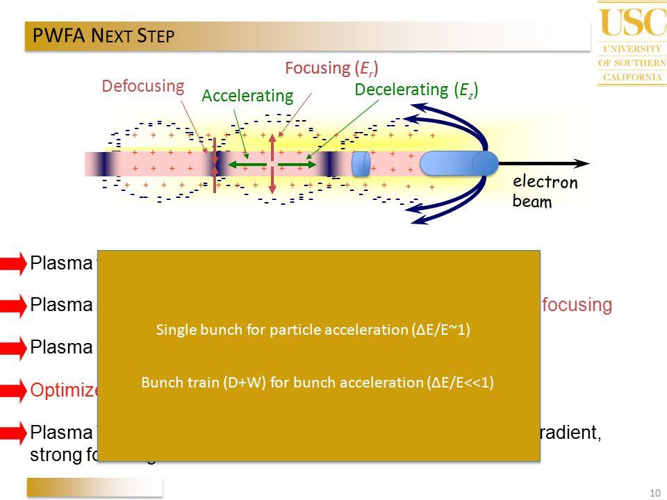 PWFA NEXT STEP Focusing (Er) Focusing (Er) Defocusing