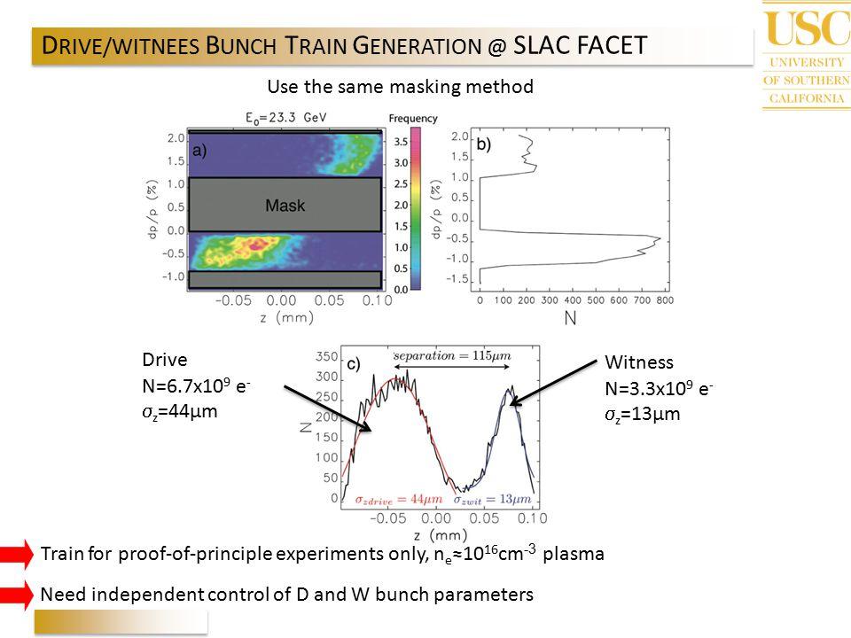 DRIVE/WITNEES BUNCH TRAIN GENERATION @ SLAC FACET