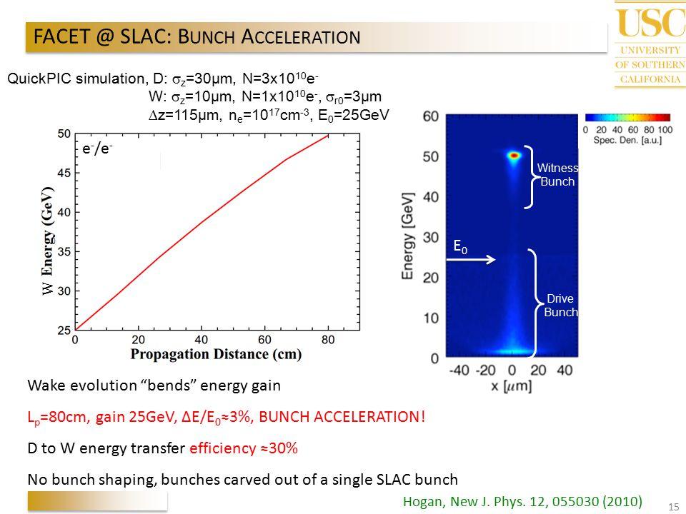 FACET @ SLAC: BUNCH ACCELERATION