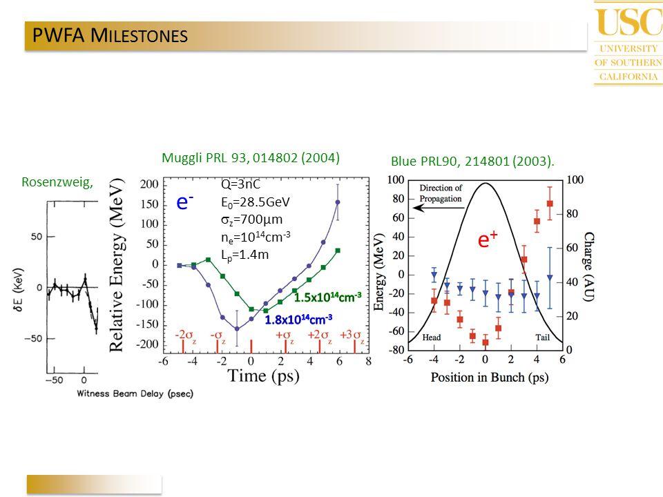 e- e+ PWFA MILESTONES Muggli PRL 93, 014802 (2004)