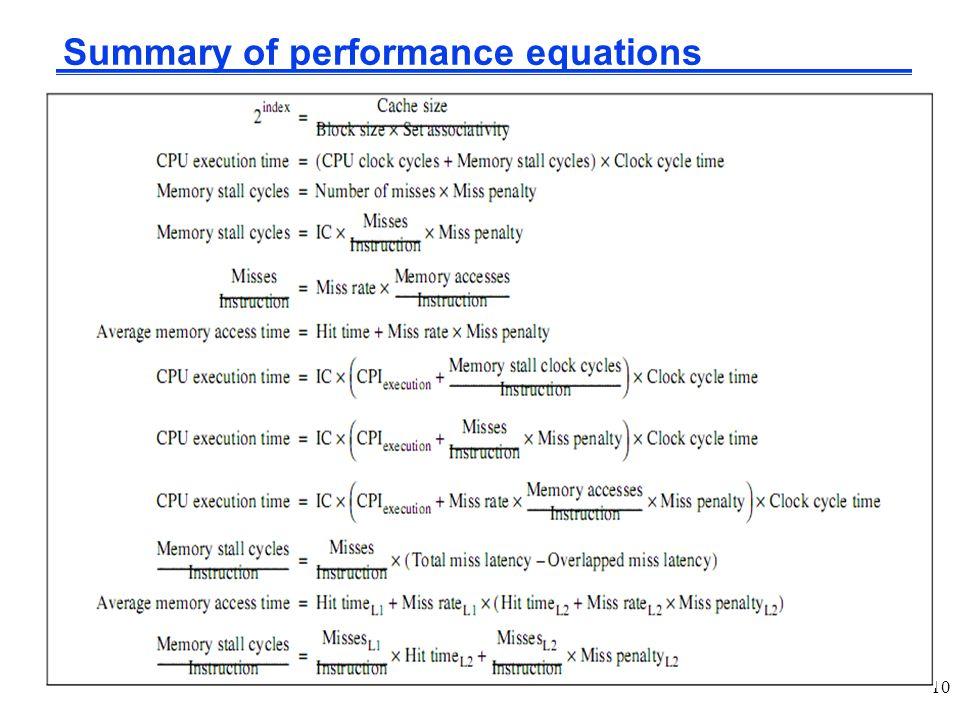Summary of performance equations