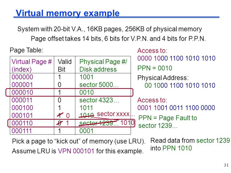 Virtual memory example