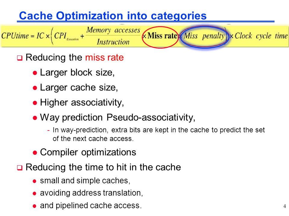 Cache Optimization into categories