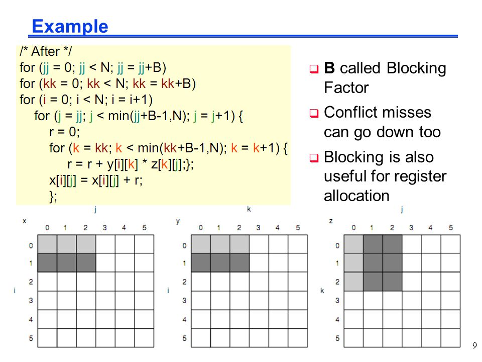 Example B called Blocking Factor Conflict misses can go down too