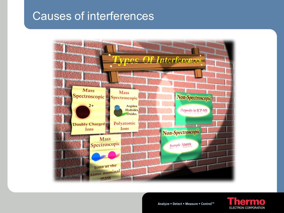 Causes of interferences