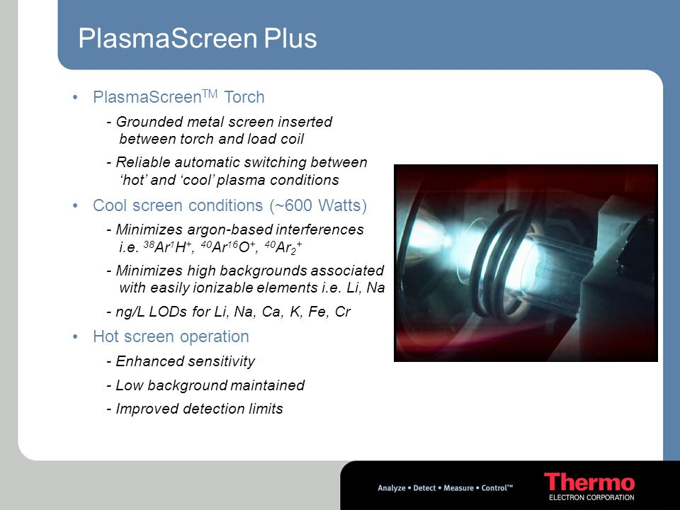 PlasmaScreen Plus PlasmaScreenTM Torch