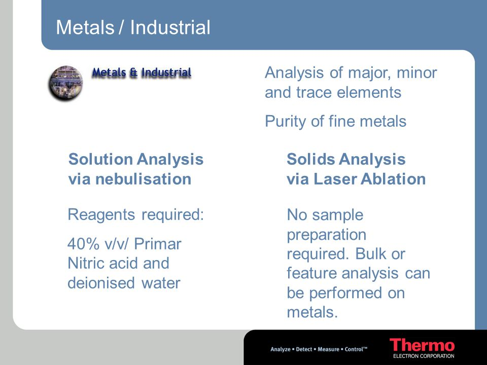 Metals / Industrial Analysis of major, minor and trace elements