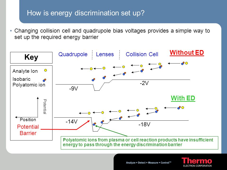 How is energy discrimination set up