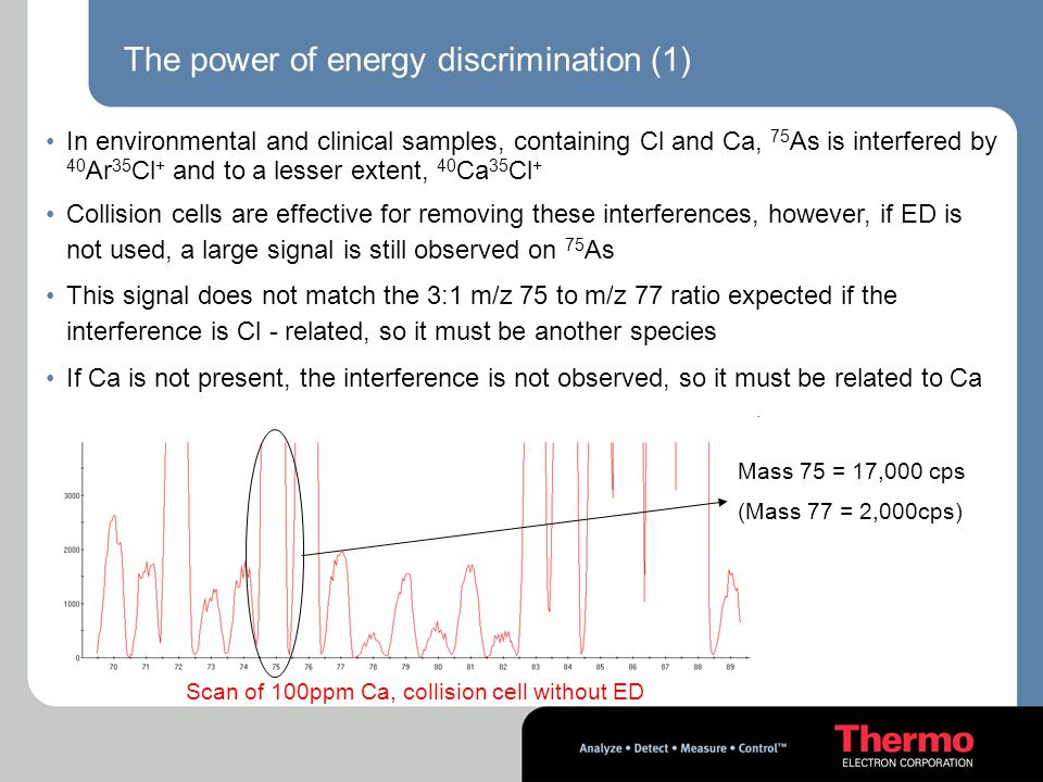 The power of energy discrimination (1)