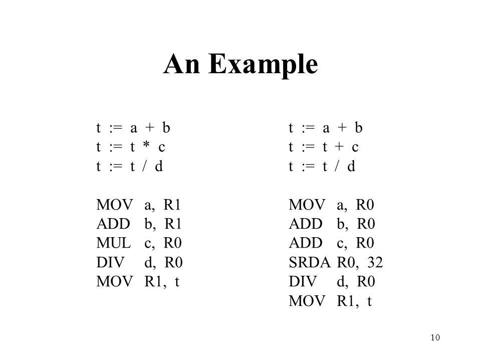 An Example t := a + b t := a + b t := t * c t := t + c