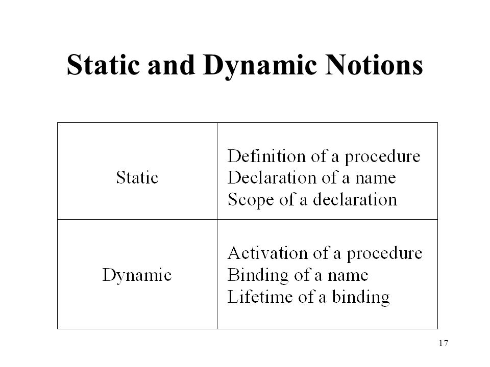 Static and Dynamic Notions