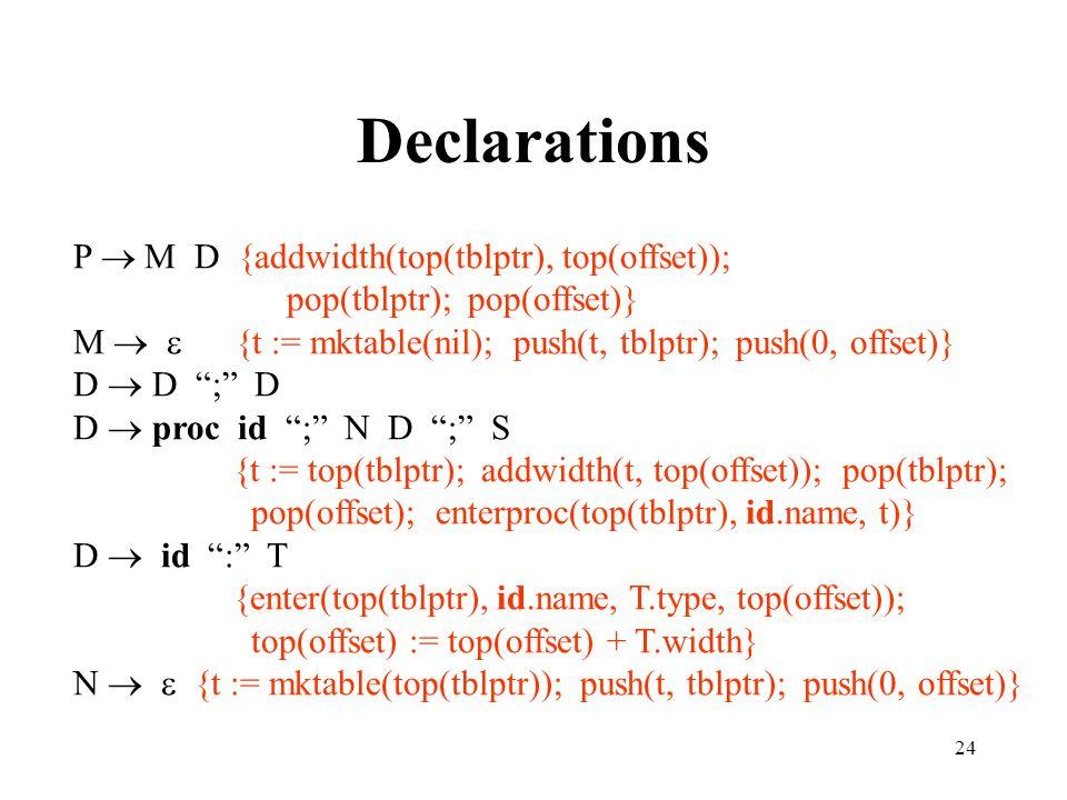 Declarations P  M D {addwidth(top(tblptr), top(offset));
