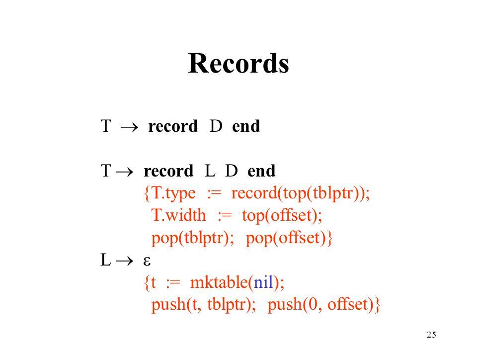 Records T  record D end T  record L D end
