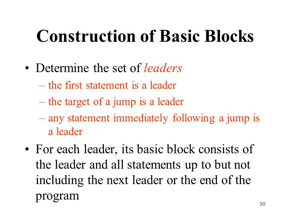Construction of Basic Blocks