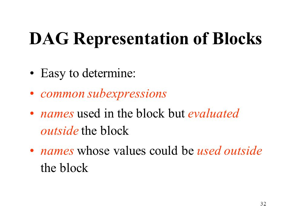 DAG Representation of Blocks