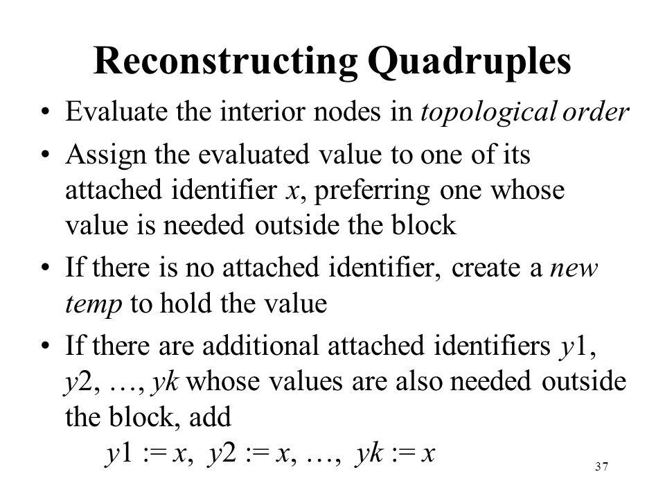 Reconstructing Quadruples
