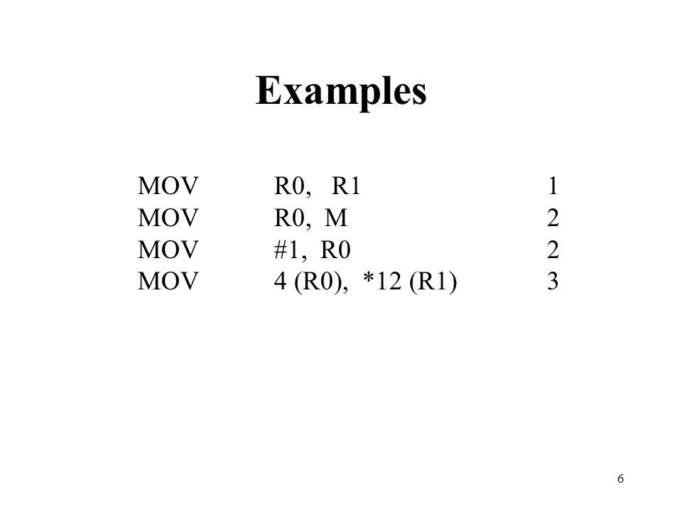 Examples MOV R0, R1 1 MOV R0, M 2 MOV #1, R0 2 MOV 4 (R0), *12 (R1) 3