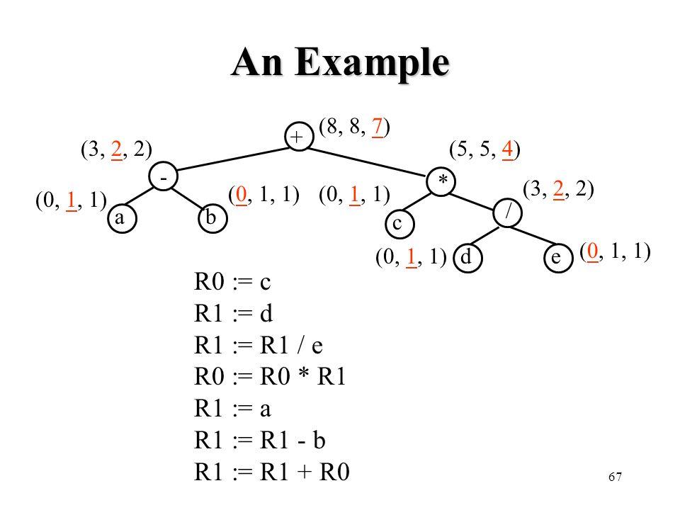 An Example R0 := c R1 := d R1 := R1 / e R0 := R0 * R1 R1 := a