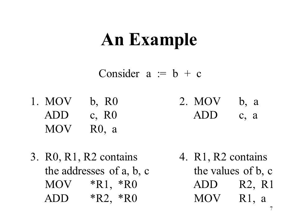 An Example Consider a := b + c 1. MOV b, R0 2. MOV b, a